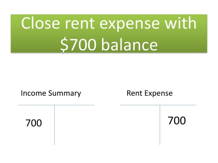 Close rent expense with $700 balance