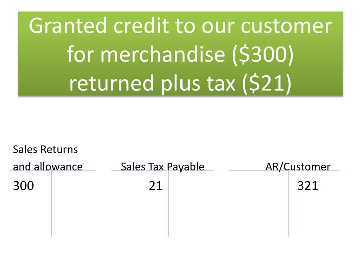 Granted credit to our customer for merchandise ($300) returned plus tax ($21)
