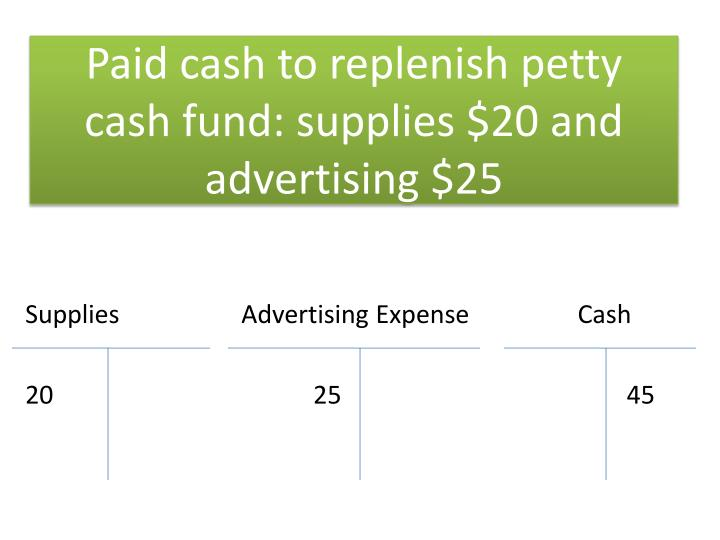 Paid cash to replenish petty cash fund: supplies $20 and advertising $25