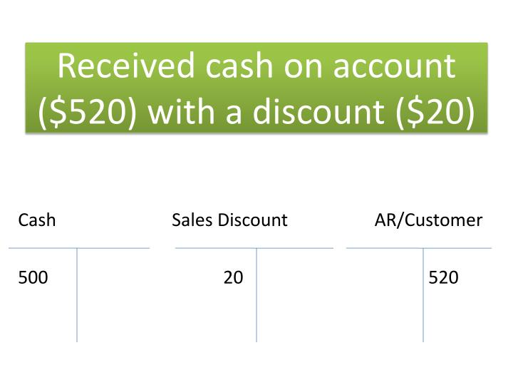 Received cash on account ($520) with a discount ($20)