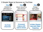 3 simple steps to success on youtube