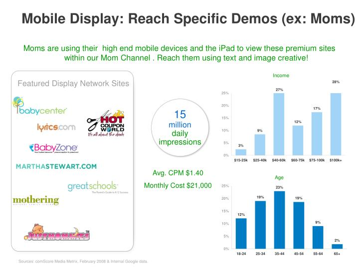 Mobile Display: Reach Specific Demos (ex: Moms)
