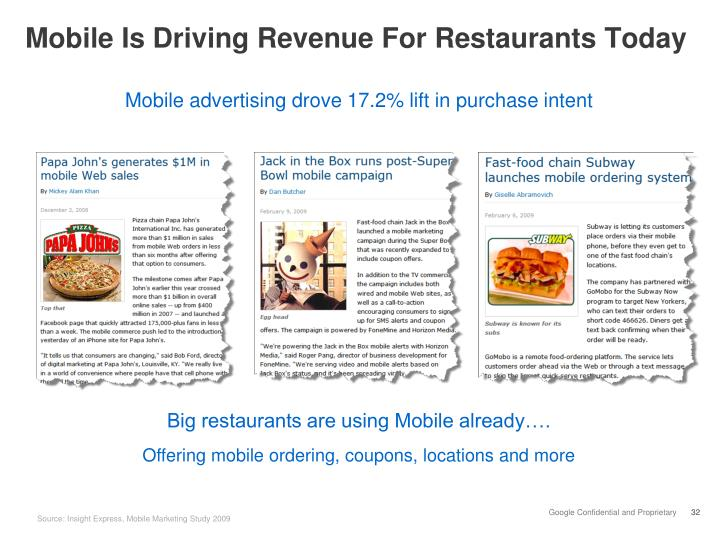 Mobile Is Driving Revenue For Restaurants Today