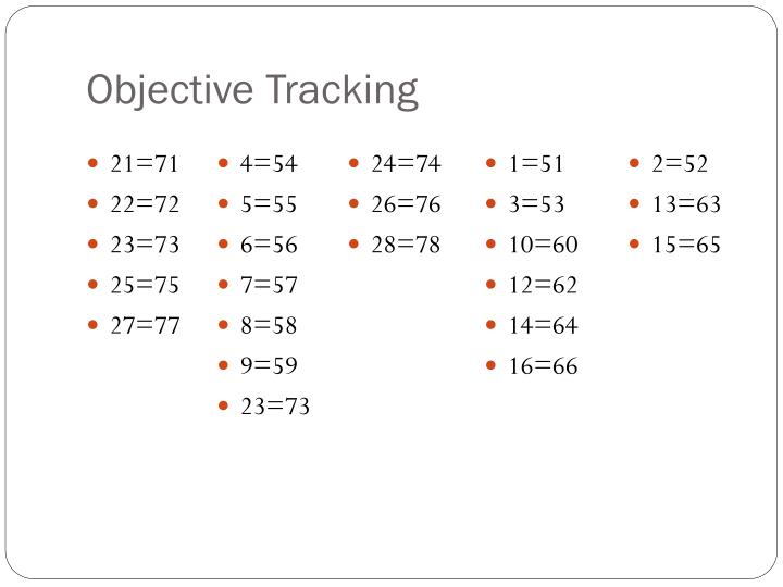 Objective Tracking