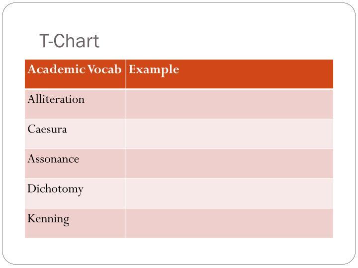 T-Chart