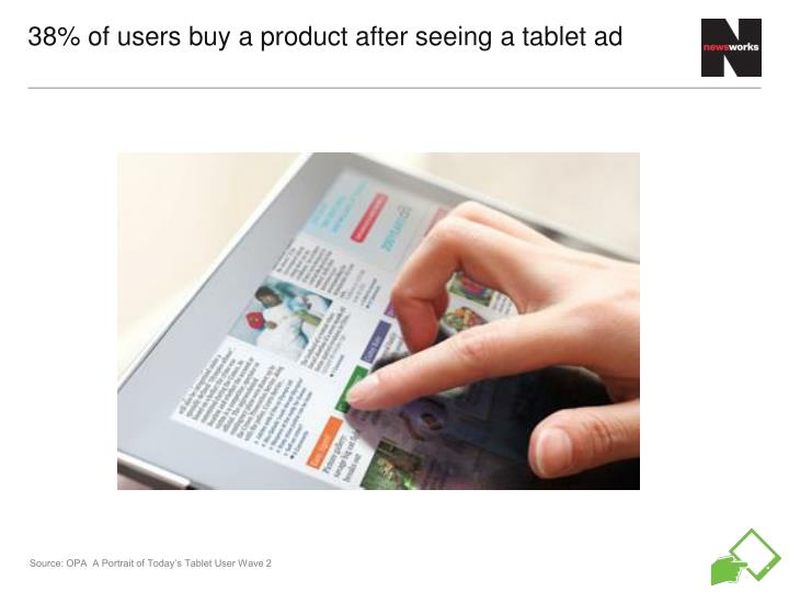 38% of users buy a product after seeing