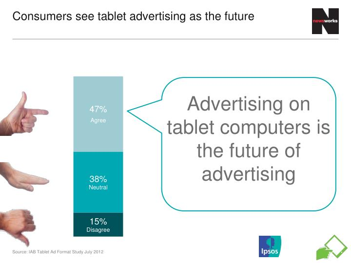 Consumers see tablet advertising as the future