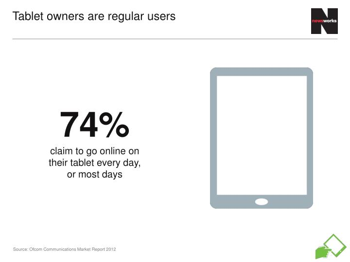 Tablet owners are regular users