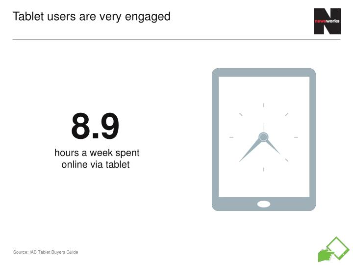 Tablet users are very engaged