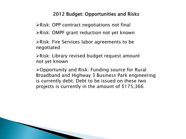 2012 Budget: Opportunities and Risks