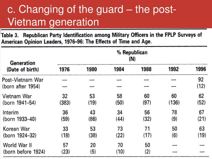 c. Changing of the guard – the post-Vietnam generation