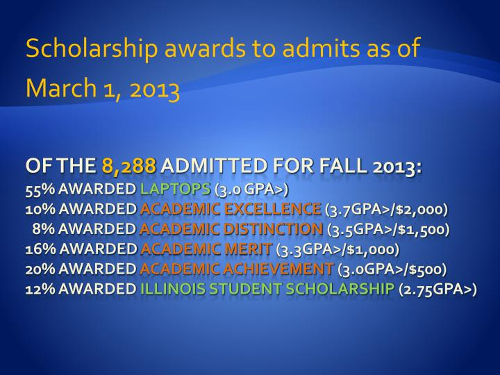 Scholarship awards to admits as of