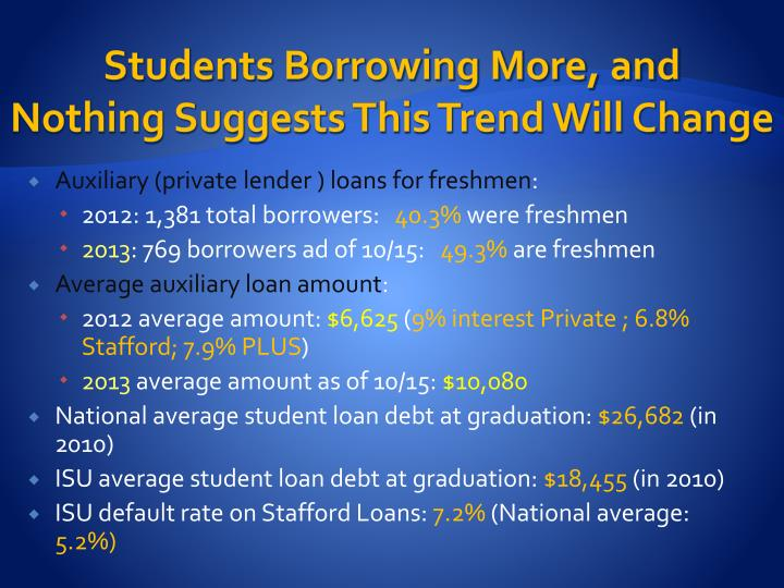 Students Borrowing More, and