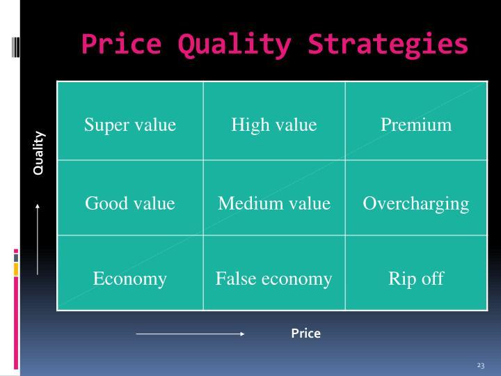 Price Quality Strategies