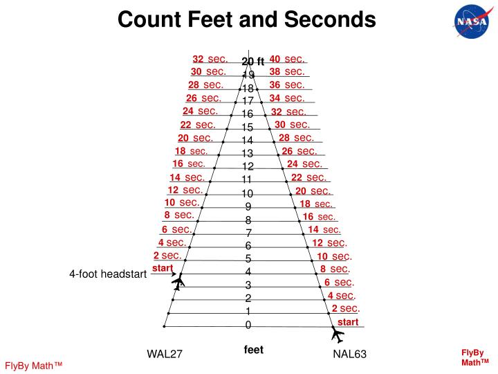 Count Feet and Seconds