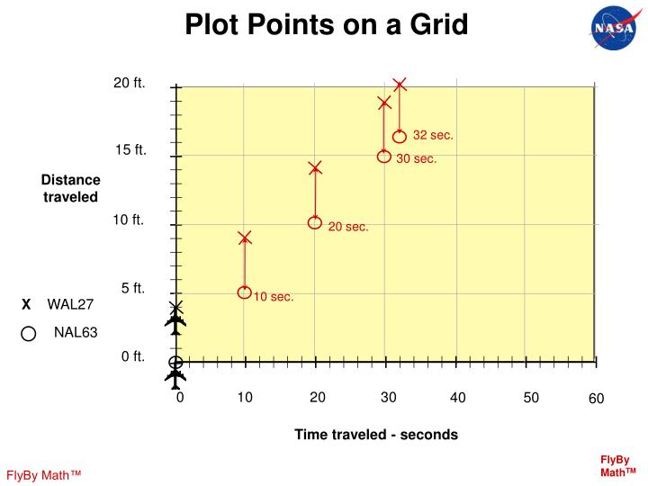 Plot Points on a Grid