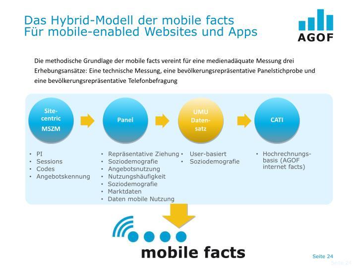 Das Hybrid-Modell der mobile
