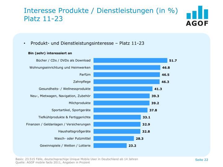 Interesse Produkte / Dienstleistungen (in %)