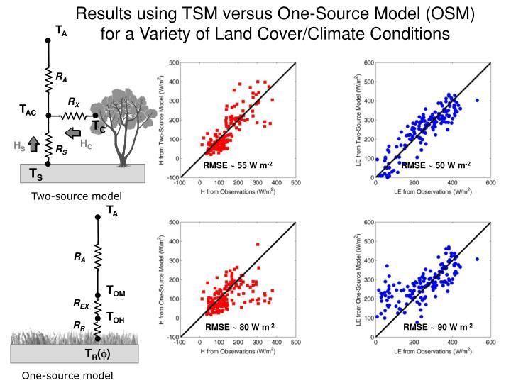 Results using TSM versus One-Source Model (OSM