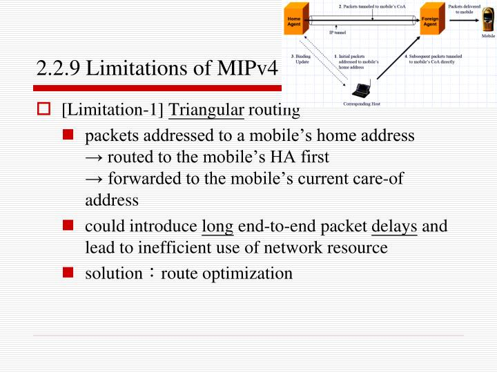 2.2.9 Limitations of MIPv4