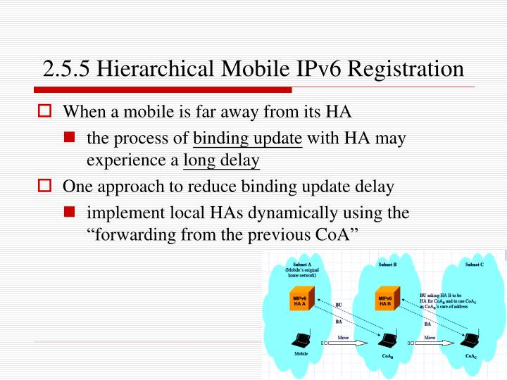 2.5.5 Hierarchical Mobile IPv6 Registration
