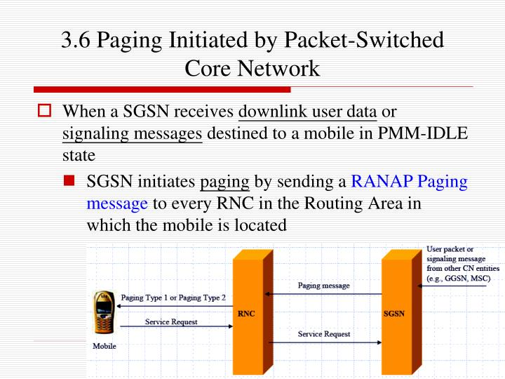 3.6 Paging Initiated by Packet-Switched Core Network