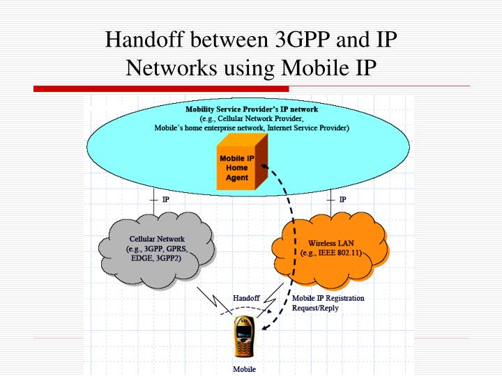 Handoff between 3GPP and IP