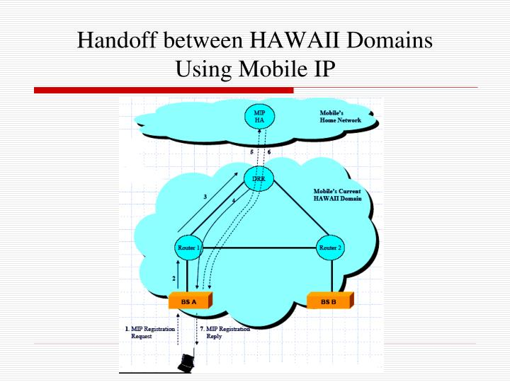 Handoff between HAWAII Domains