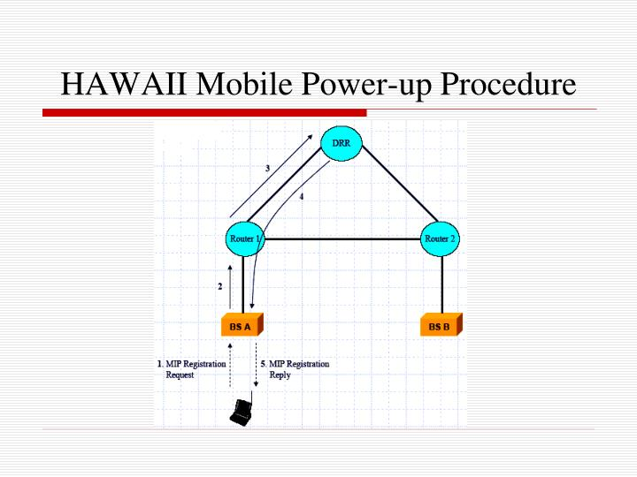 HAWAII Mobile Power-up Procedure