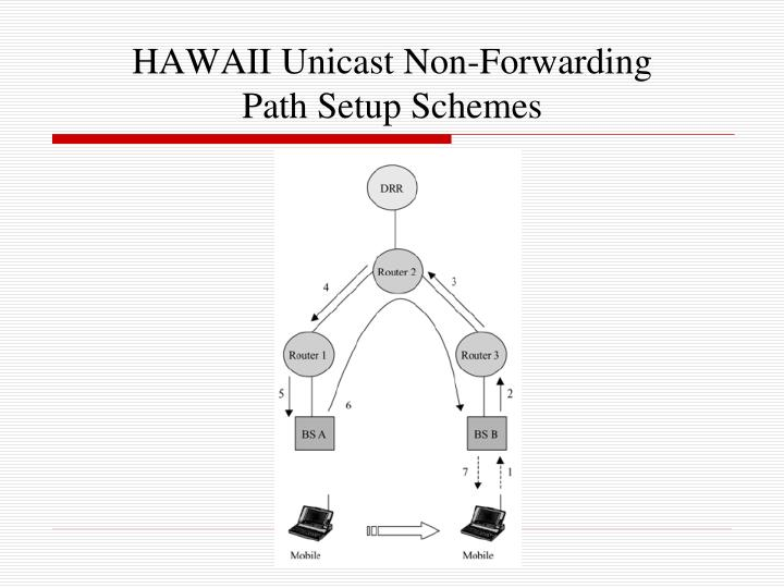 HAWAII Unicast Non-Forwarding