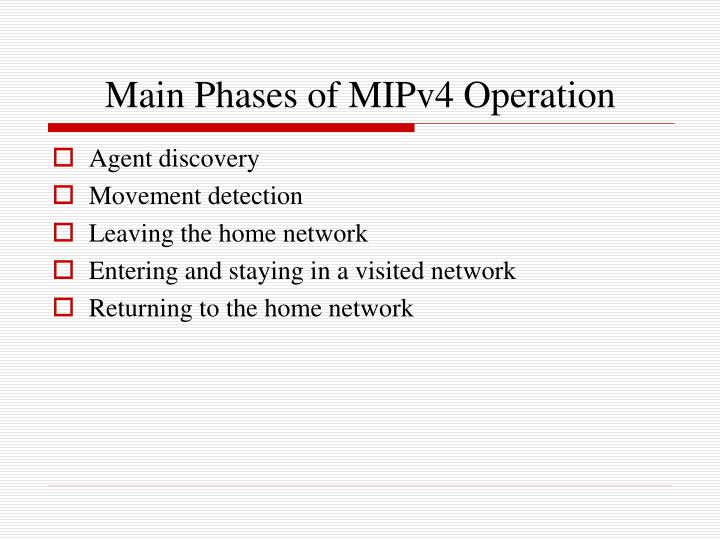 Main Phases of MIPv4 Operation