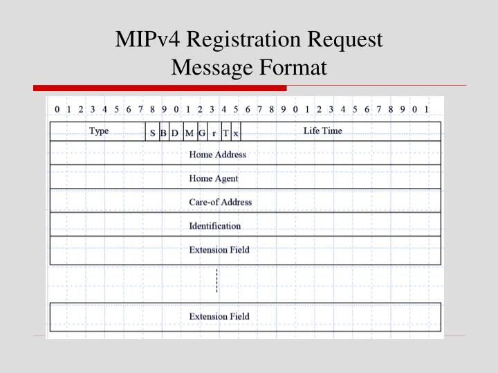 MIPv4 Registration Request
