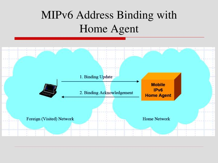 MIPv6 Address Binding with