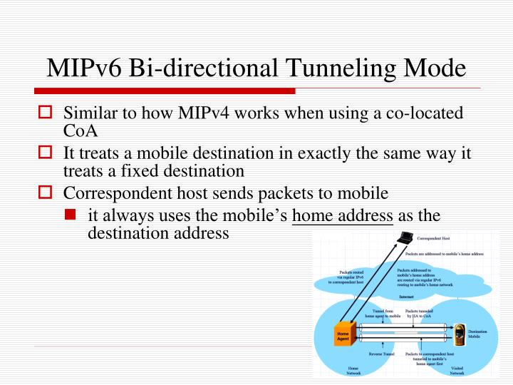 MIPv6 Bi-directional Tunneling Mode