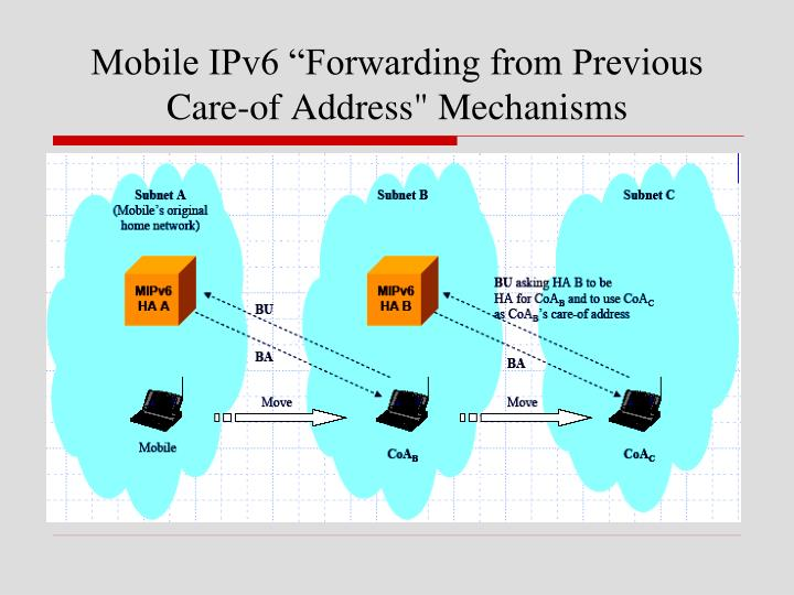 "Mobile IPv6 ""Forwarding from Previous"