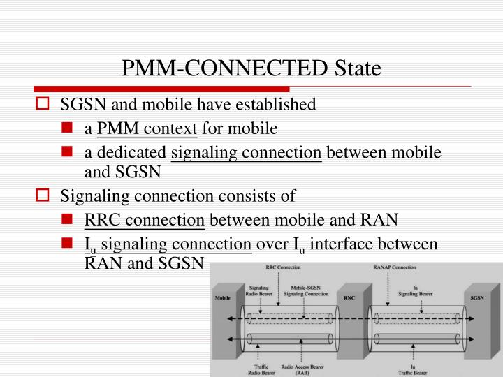 PMM-CONNECTED State