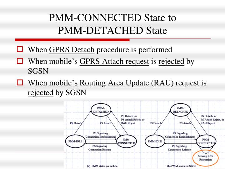 PMM-CONNECTED State to