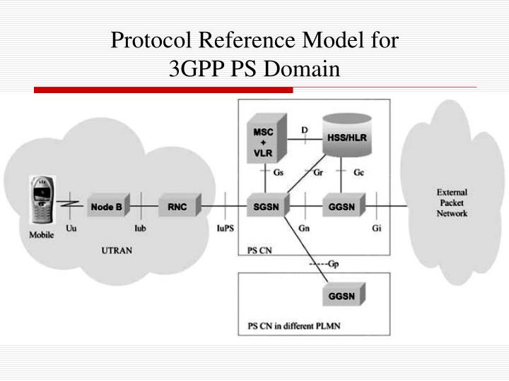 Protocol Reference Model for