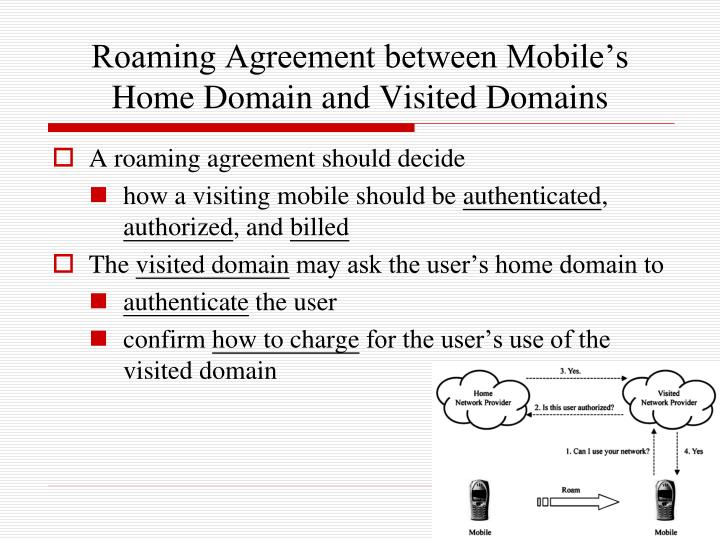 Roaming Agreement between Mobile's Home Domain and Visited Domains