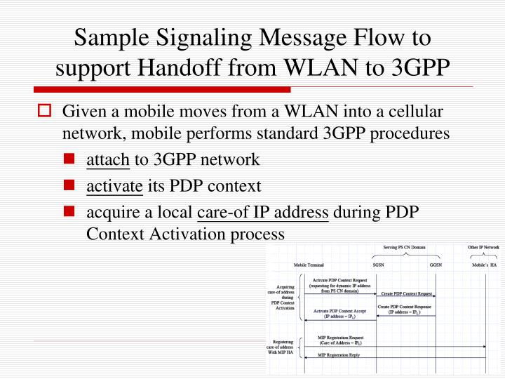 Sample Signaling Message Flow to support Handoff from WLAN to 3GPP