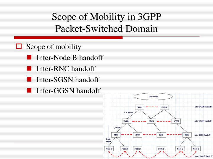Scope of Mobility in 3GPP