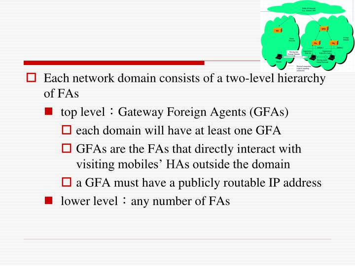 Each network domain consists of a two-level hierarchy of FAs