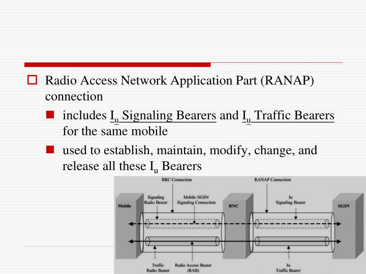 Radio Access Network Application Part (RANAP) connection