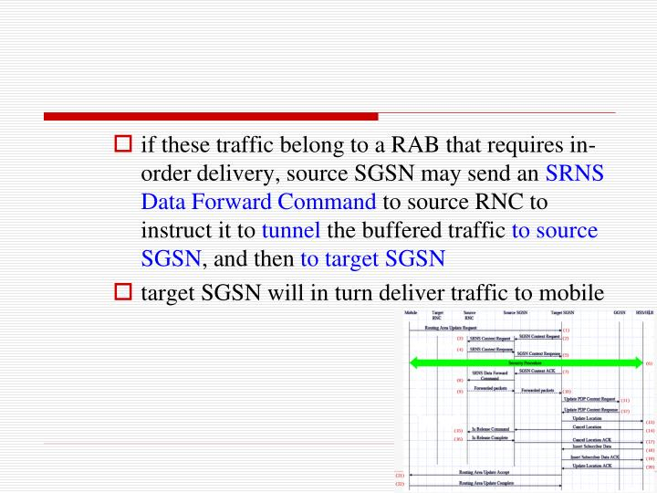 if these traffic belong to a RAB that requires in-order delivery, source SGSN may send an