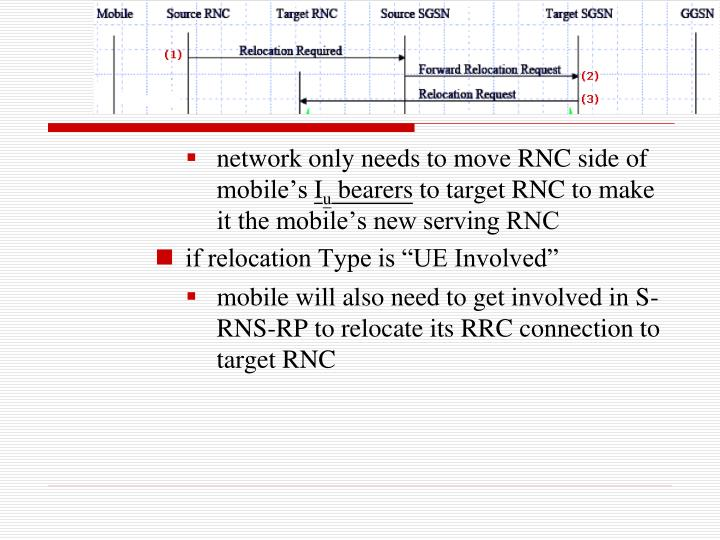 network only needs to move RNC side of mobile's