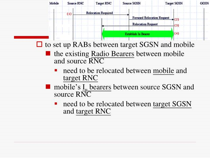 to set up RABs between target SGSN and mobile