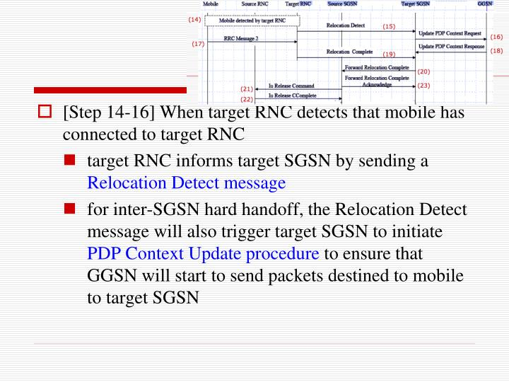 [Step 14-16] When target RNC detects that mobile has connected to target RNC