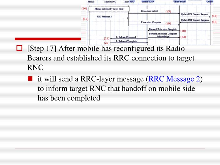 [Step 17] After mobile has reconfigured its Radio Bearers and established its RRC connection to target RNC
