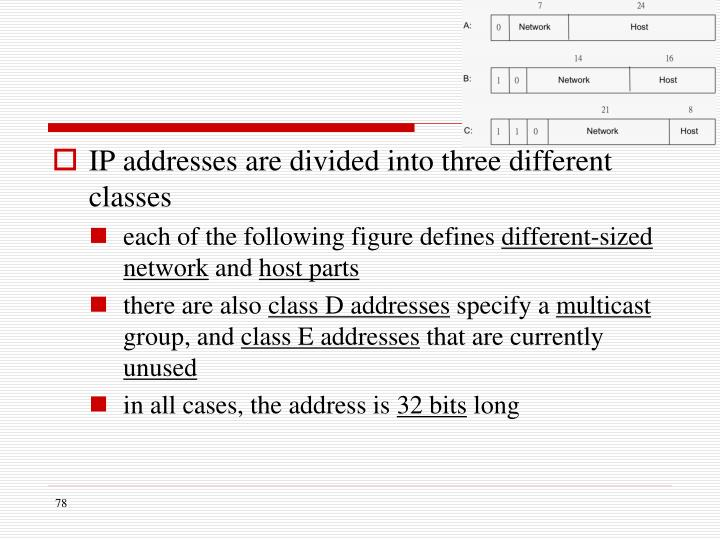 IP addresses are divided into three different classes