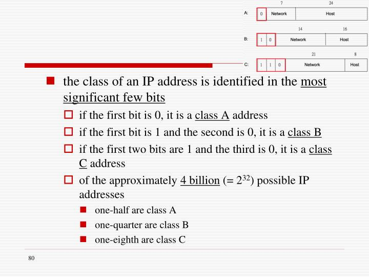 the class of an IP address is identified in the